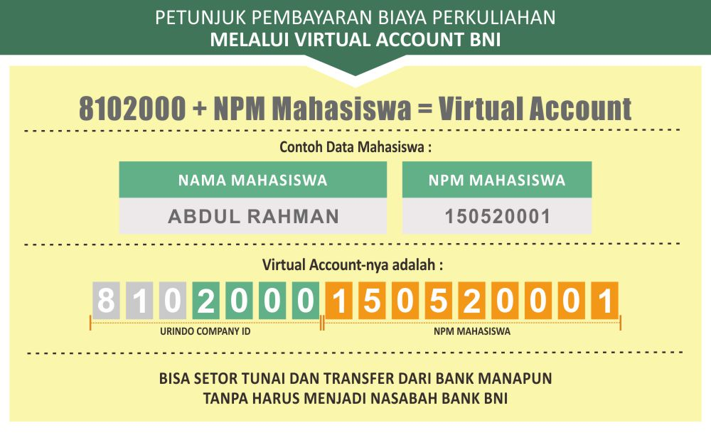 virtual account urindo